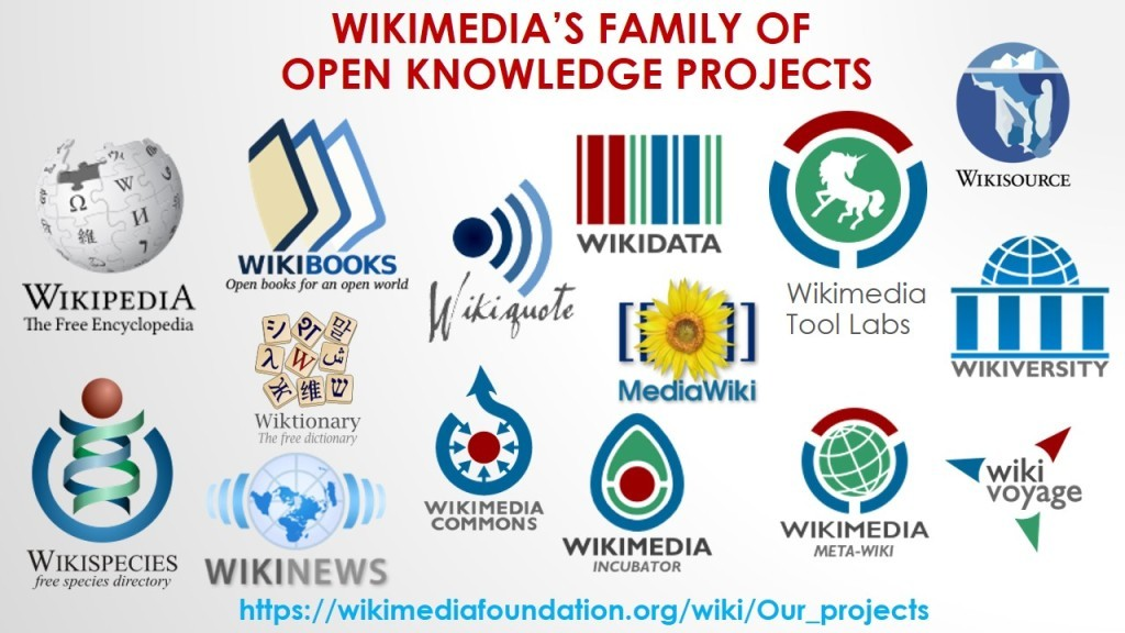 Not just Wikipedia: Wikimedia UK's diverse range projects.